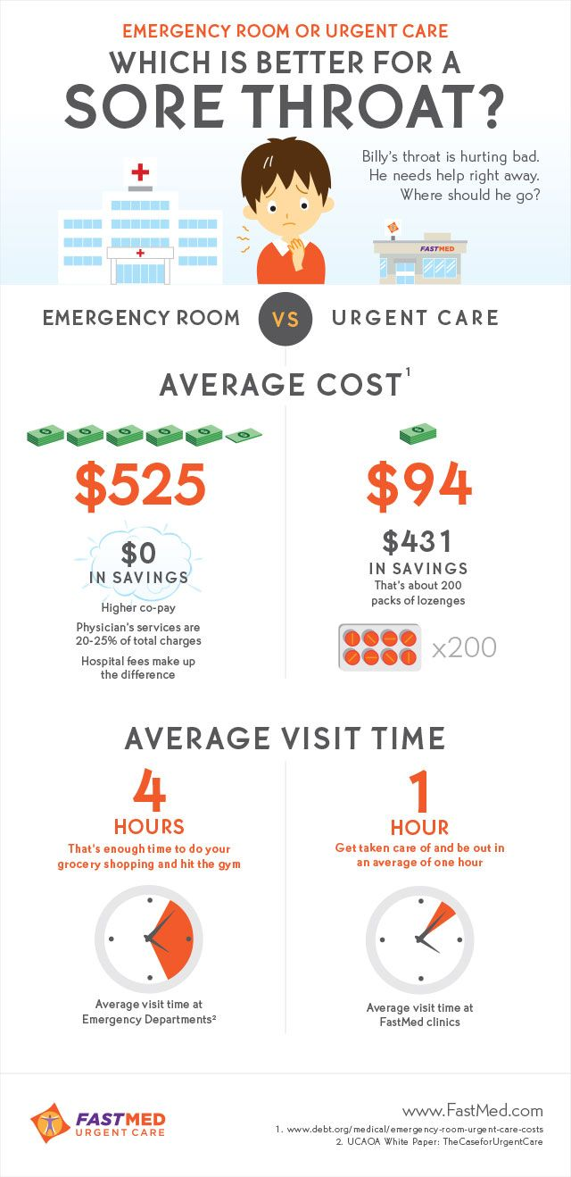 Emergency Room vs. Urgent Care   Common Medical Conditions ...