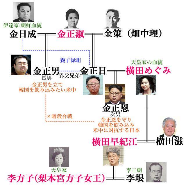 江 安倍 晋太郎 横田 早紀