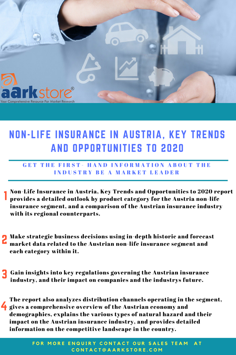 Non Life Insurance In Austria Key Trends And Opportunities To