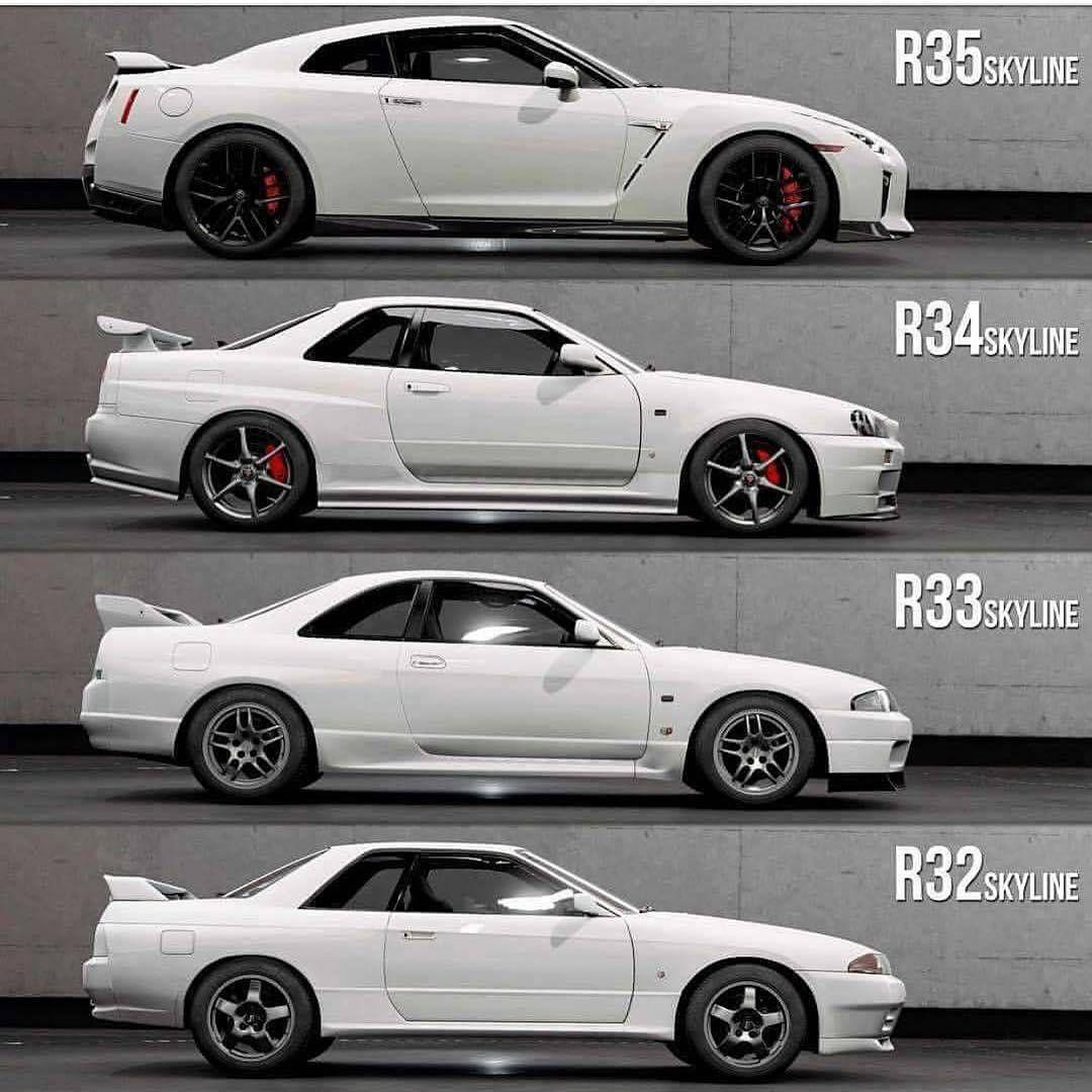 21.8b Beğenme, 611 Yorum Instagram'da Cars • Supercars