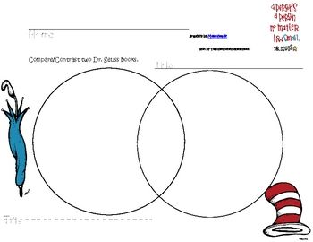 Use this graphic organizer to compare/contrast any two Dr