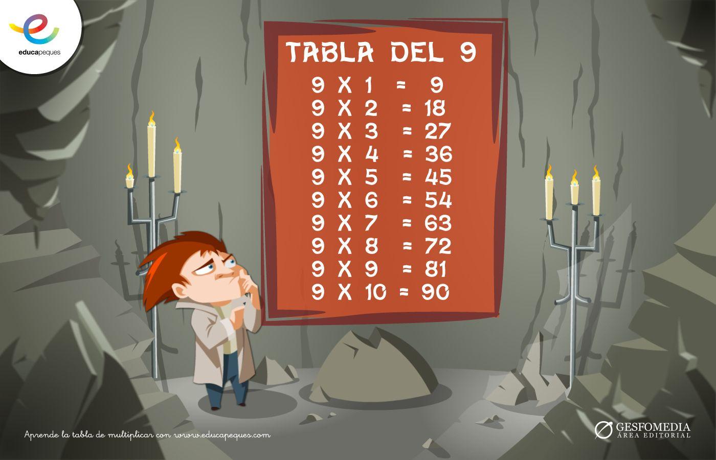 Tabla De Multiplicar X9