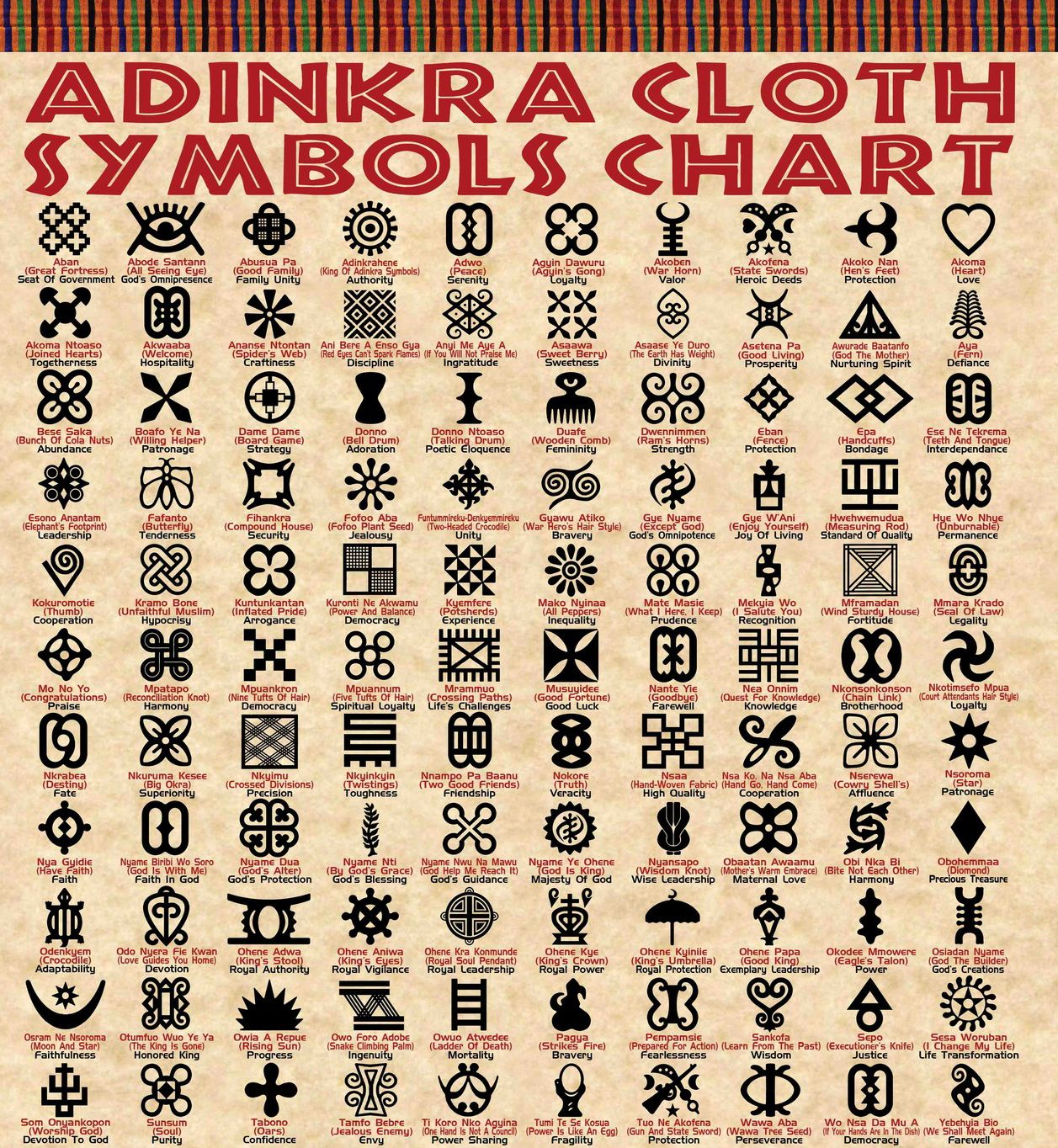 Symbols and their meanings traditionally the designs tell a aaron mobley heart of afrika designs adinkra cloth symbols chart click buycottarizona