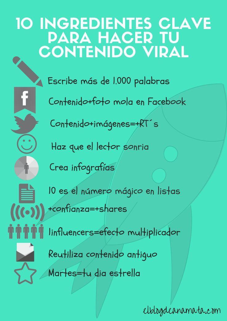 10 ingredientes clave para un contenido viral #infografia #infographic #marketing