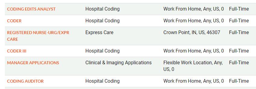 20 Remote Medical Coding Jobs Medical Coding Jobs Coding Jobs