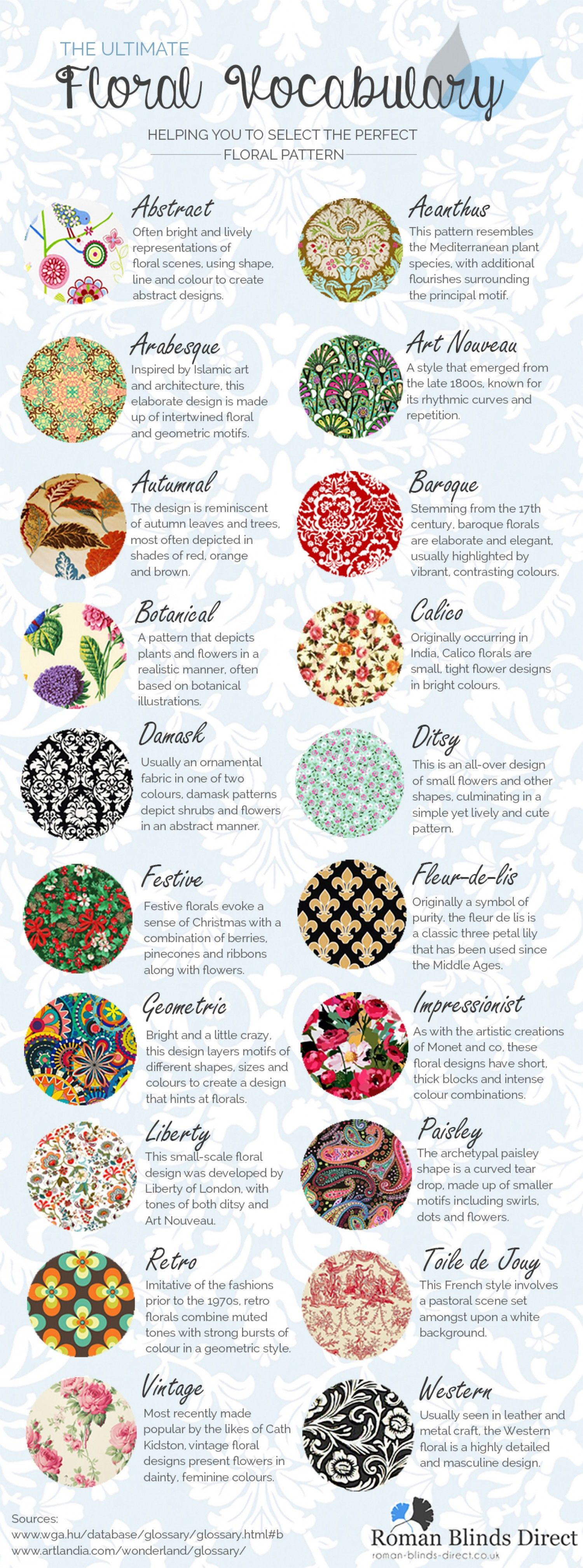 the ultimate floral vocabulary infographic useful classroom images pinterest infographic. Black Bedroom Furniture Sets. Home Design Ideas
