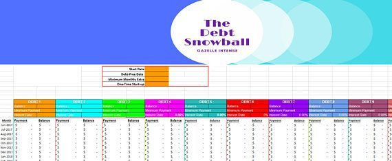 Ramsey Style Debt Snowball Calculator Spreadsheet Debt Relief Help - debt calculator spreadsheet