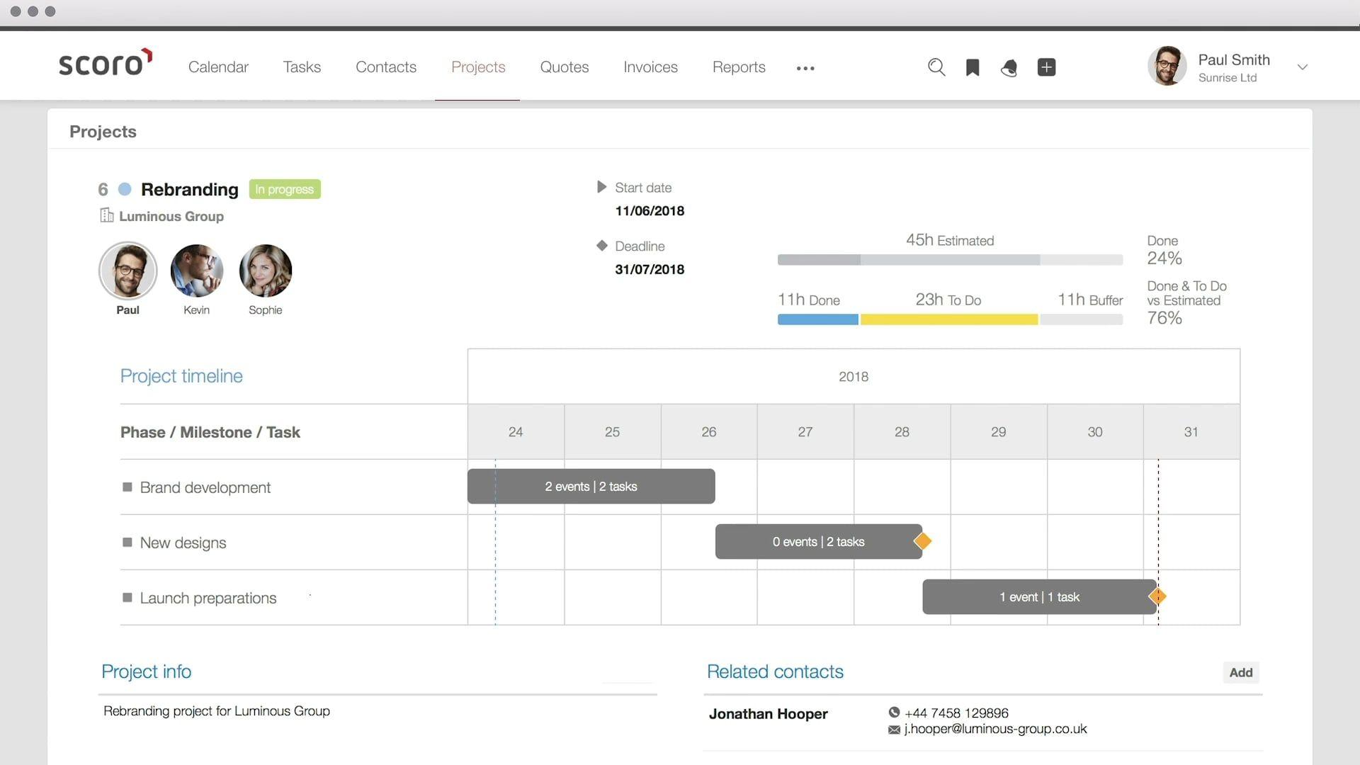 Scoro Project Management Flow Project management
