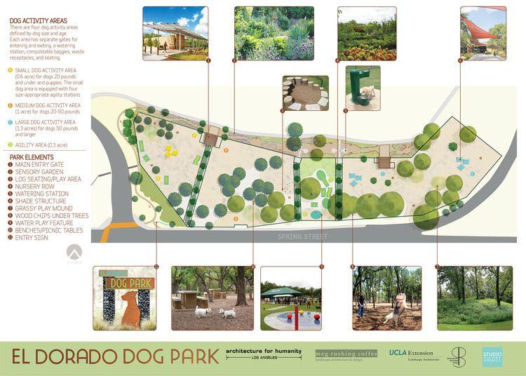 Dog Park Design Google Search Dog Park Design Dog Park Parking Design