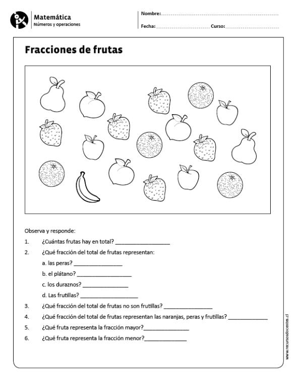 Fracciones De Frutas Matematicas Matematicas Fracciones Fracciones