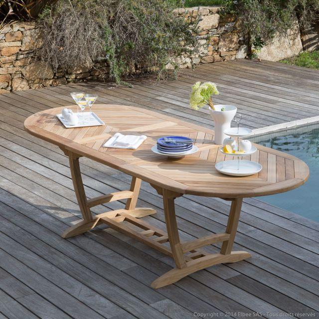 Table rallonge jardin : modèles tendance | Deco | Table jardin teck ...