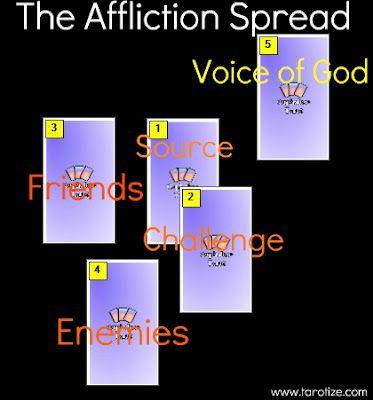 Tarot spreads | Tarot Spreads Complete Idiot s Guide - Arlene Tognetti, Carolyn. Tarot ...