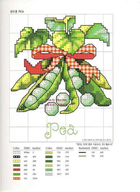 Piselli | frutta | Pinterest | Colorante, Patrones de punto de cruz ...