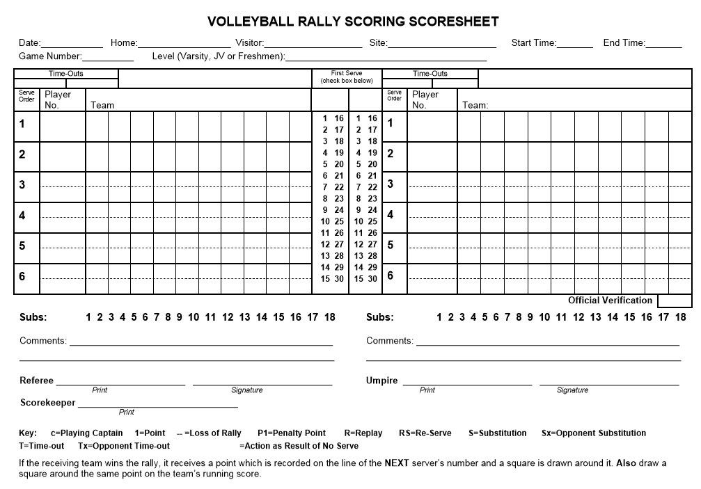image regarding Printable Volleyball Score Sheet referred to as Impression outcome for volleyball rating sheet volleyball