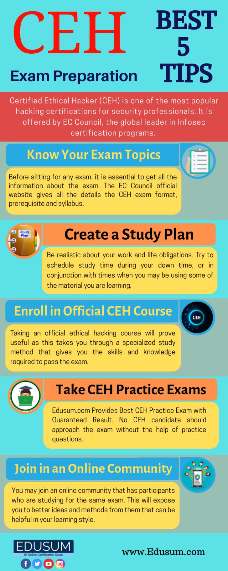 imgur exam preparation ceh certification