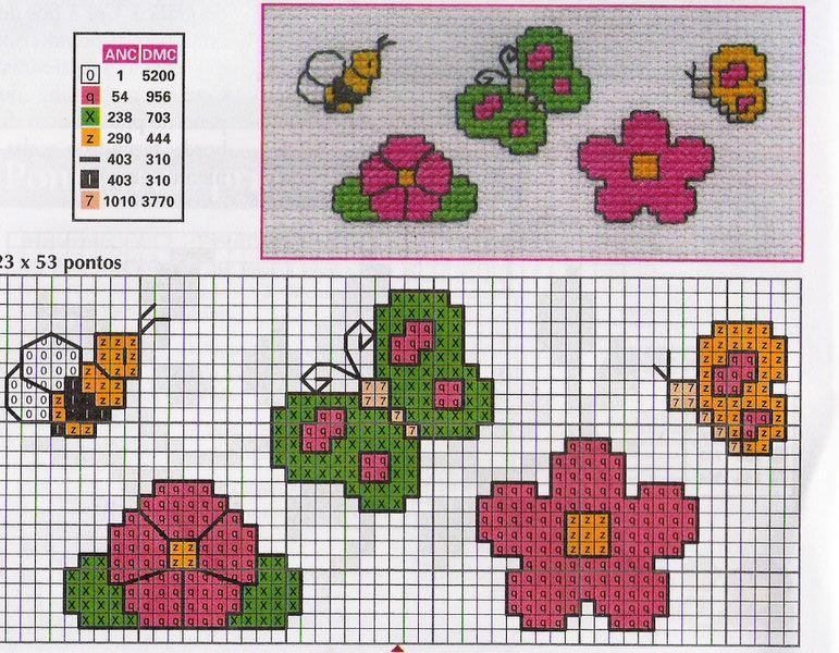 Farfalle punto a croce idee per schemi punto croce for Schemi punto croce fiori e farfalle