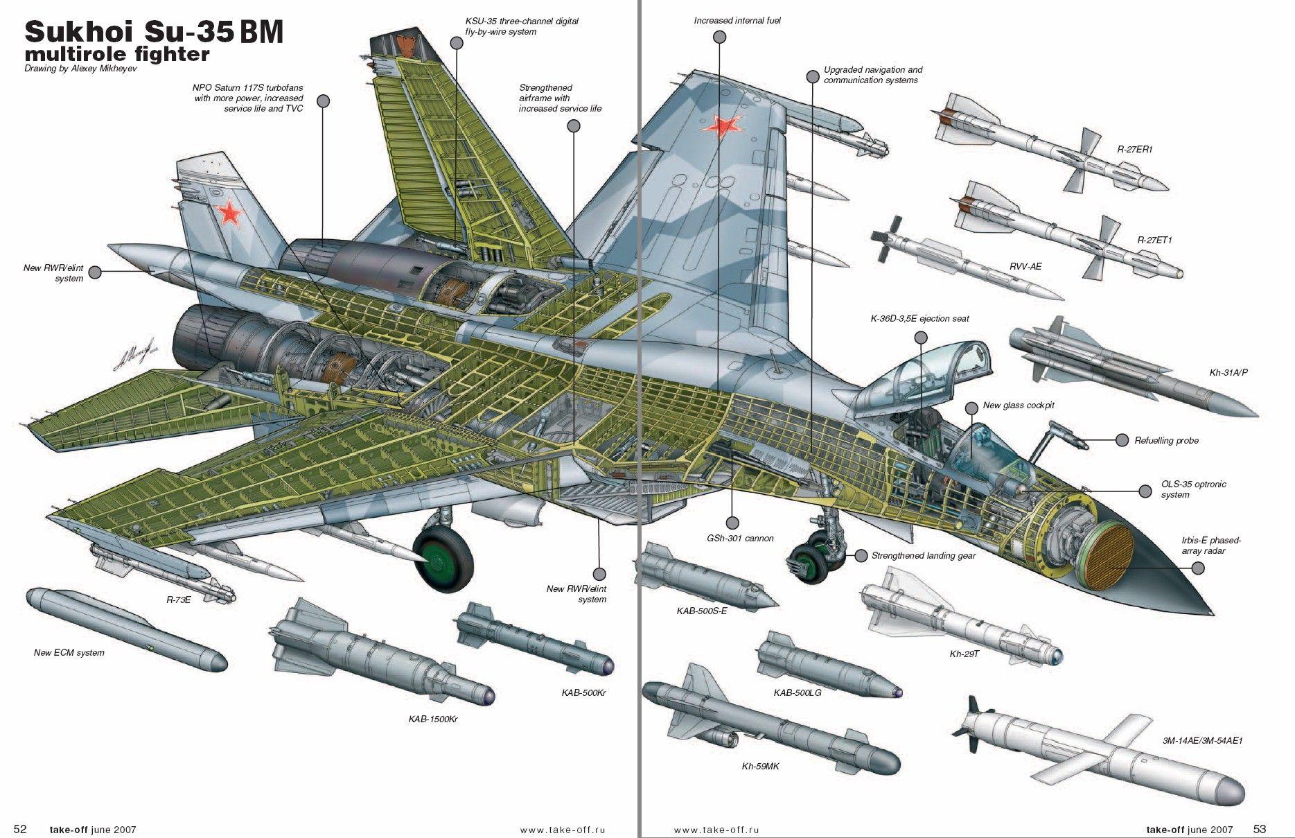 """Résultat de recherche d'images pour """"Su-35"""""""