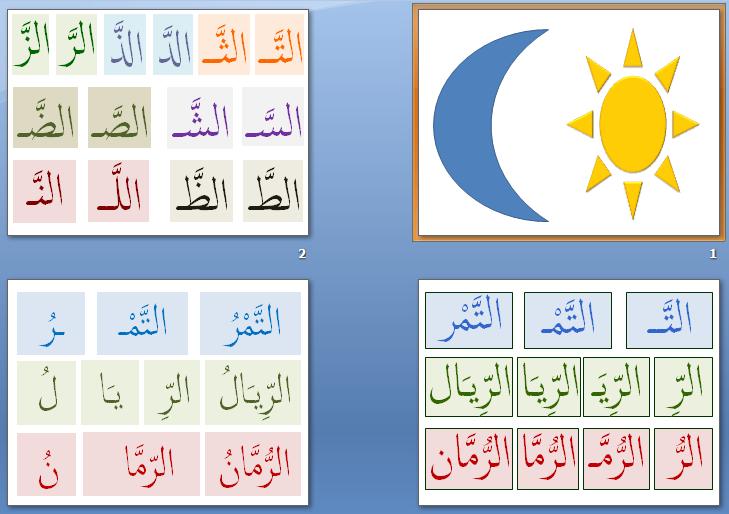 05 Lettres Lunaires Et Solaires Arabic Homeschooling Files Learn Arabic Alphabet Learning Arabic Arabic Alphabet