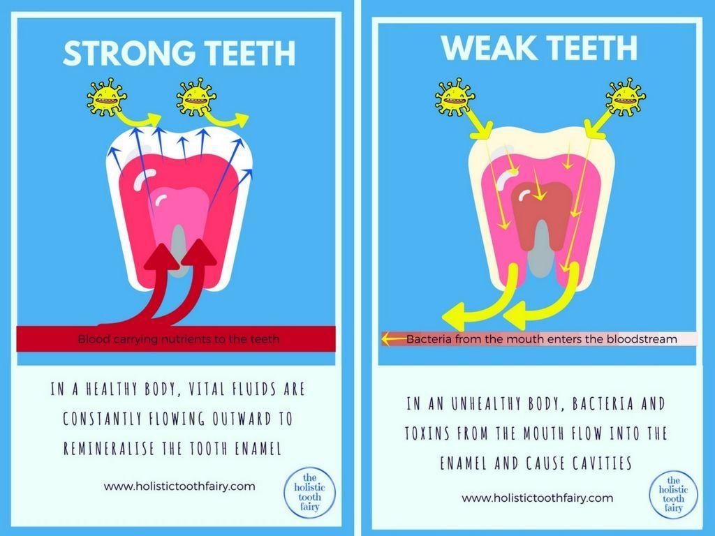 Vigorous Tooth Extraction Condensed Milk dentistoffice