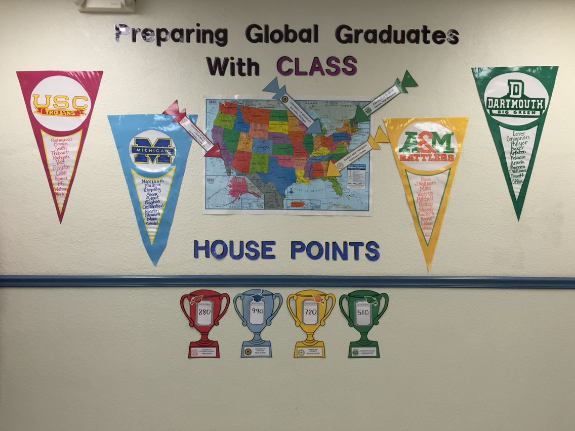 College Theme And School House Points