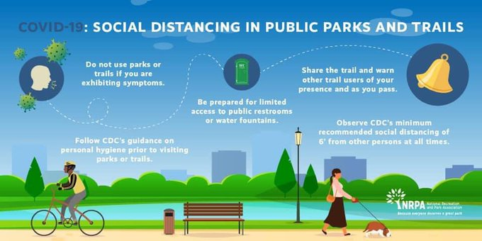Tn Dept Of Health Tndeptofhealth Twitter Physical Activities Park Parks And Recreation