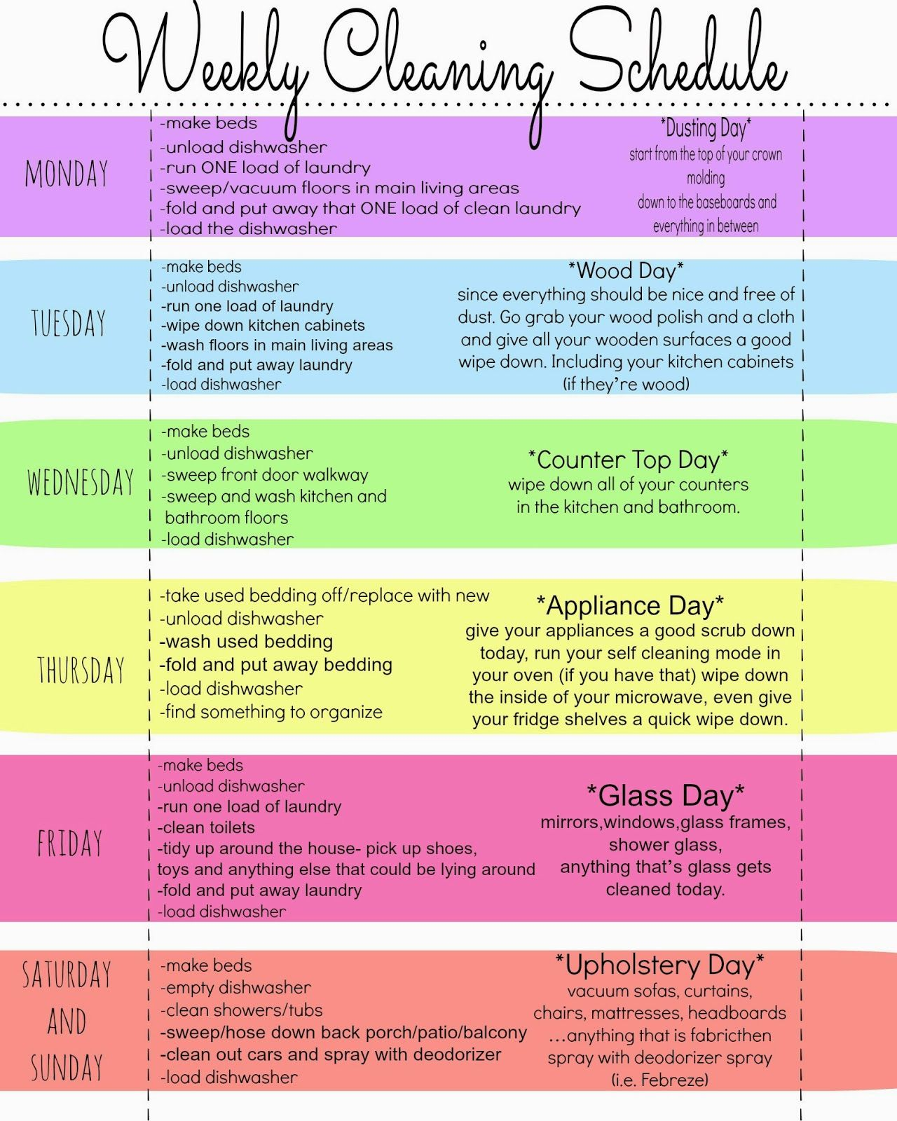 To Do Lists Help With Managing