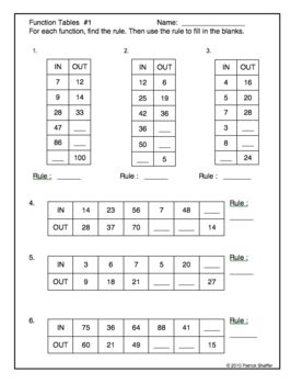 Function Tables 4 Worksheets All 4 Operations Increasing Difficulty Function Tables Worksheets Math Center