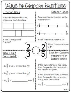 80+ Fraction Printables Math fractions, Fourth grade