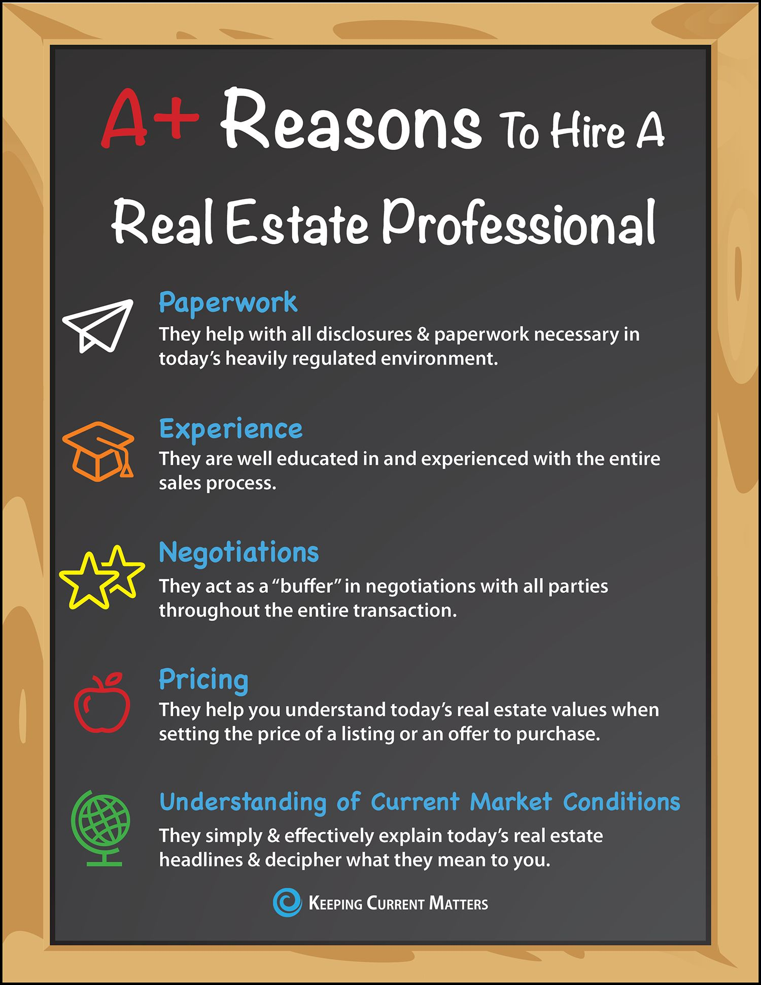 Want To Get An A Hire A Real Estate Pro Infographic Keeping Current Matters Real Estate Infographic Real Estate Advice Real Estate Memes