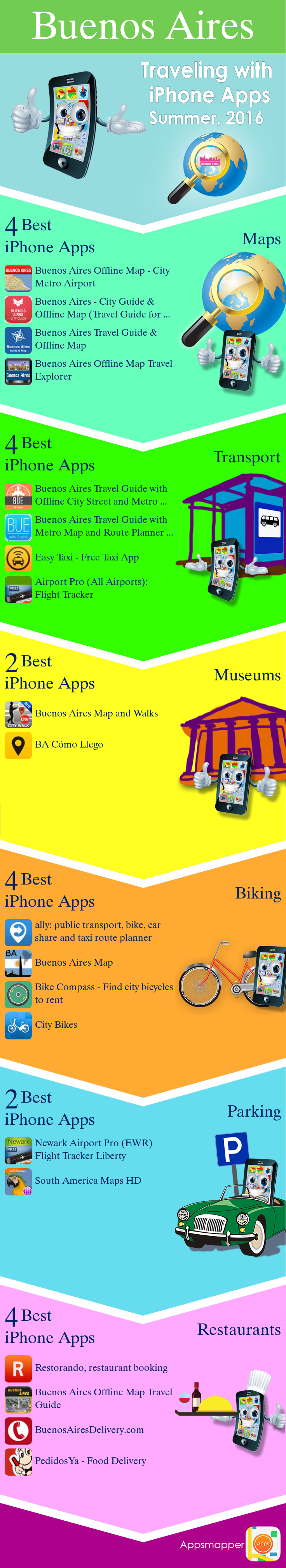 Buenos Aires iPhone apps: Travel Guides, Maps, Transportation, Biking, Museums, Parking, Sport and apps for Students.