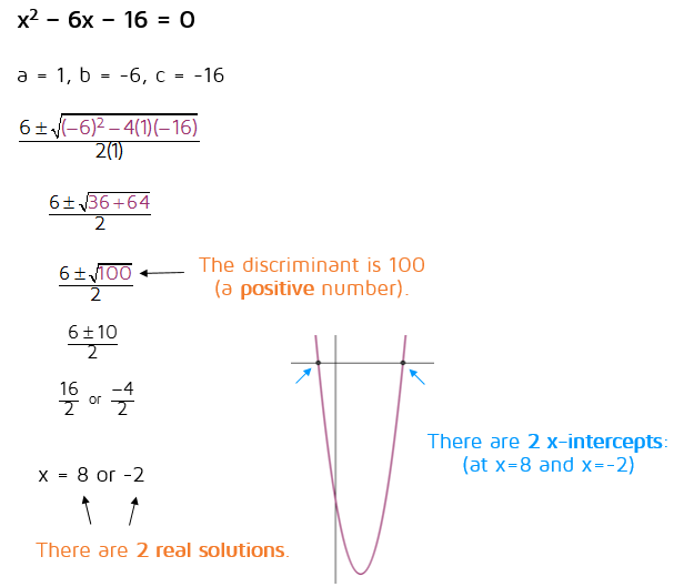 33++ Pleasant algebra 1 equations worksheet Most Effective