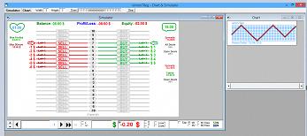 Forex factory sistem news