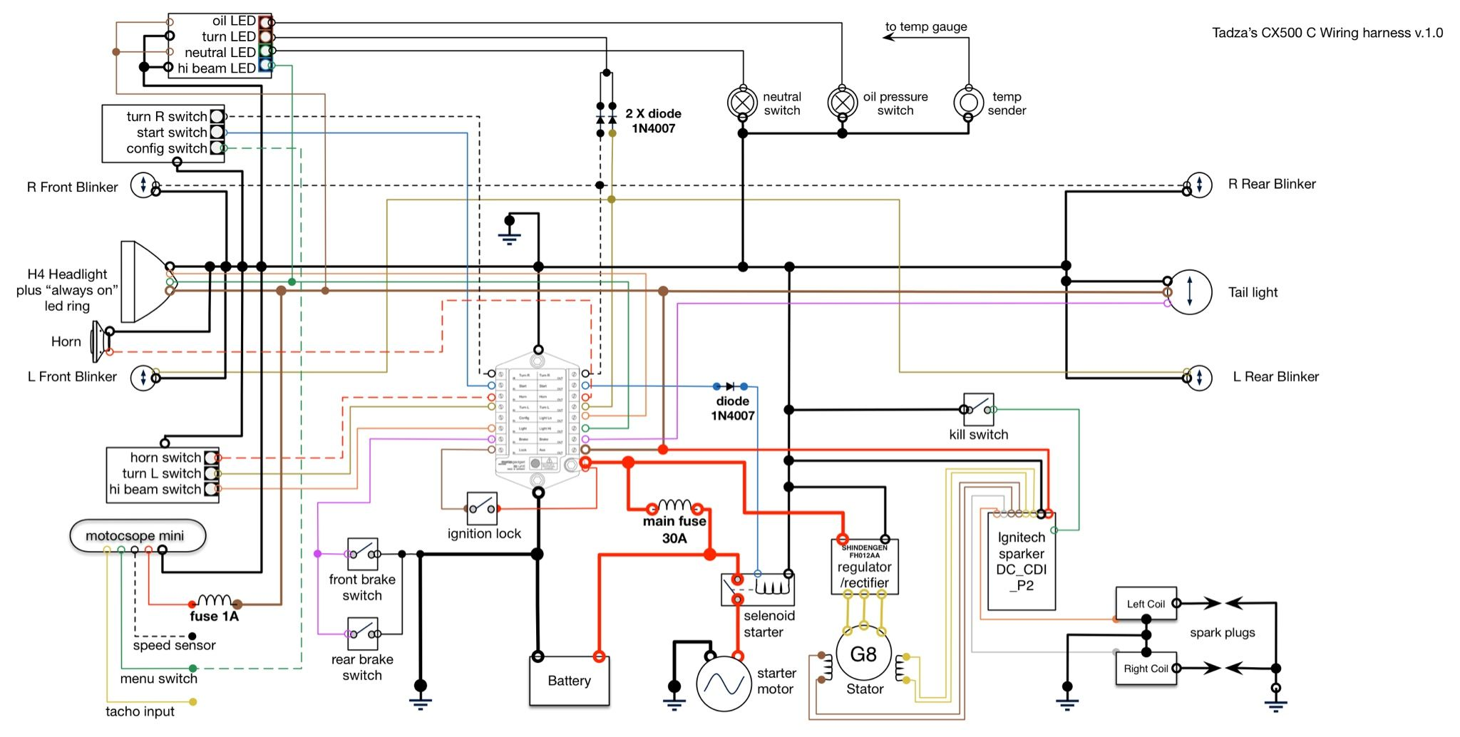 small resolution of m unit wiring diagram for cdi 1980 cx500