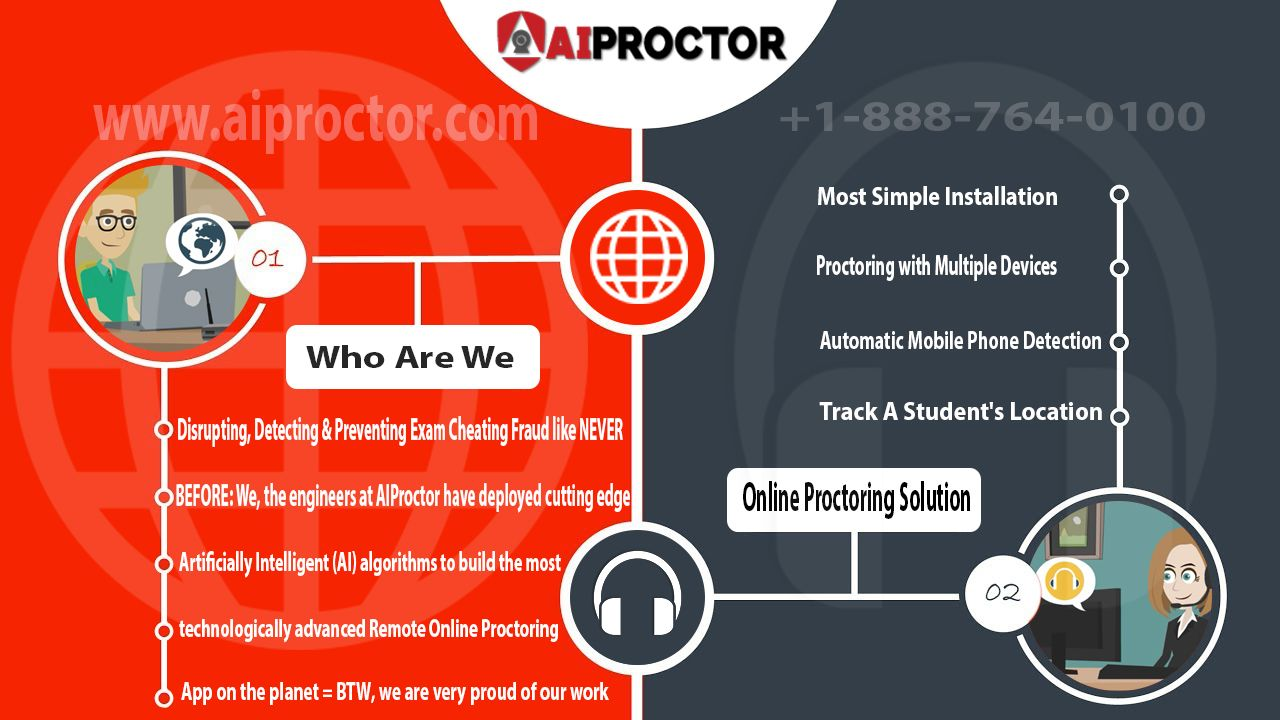 Online exam proctoring solution aiproctor education