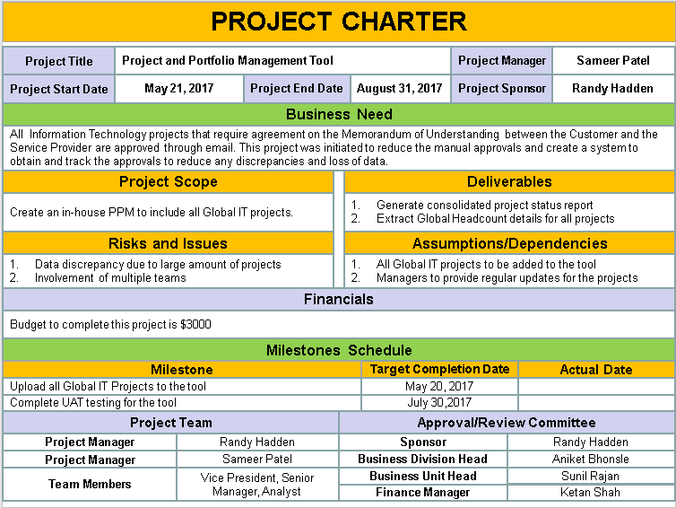 Project Charter Template Ppt Projectmanagementtemplates  Project