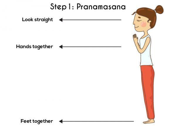 The Complete Guide To Surya Namaskar Or Sun Salutation Surya Namaskar Yoga Postures Yoga