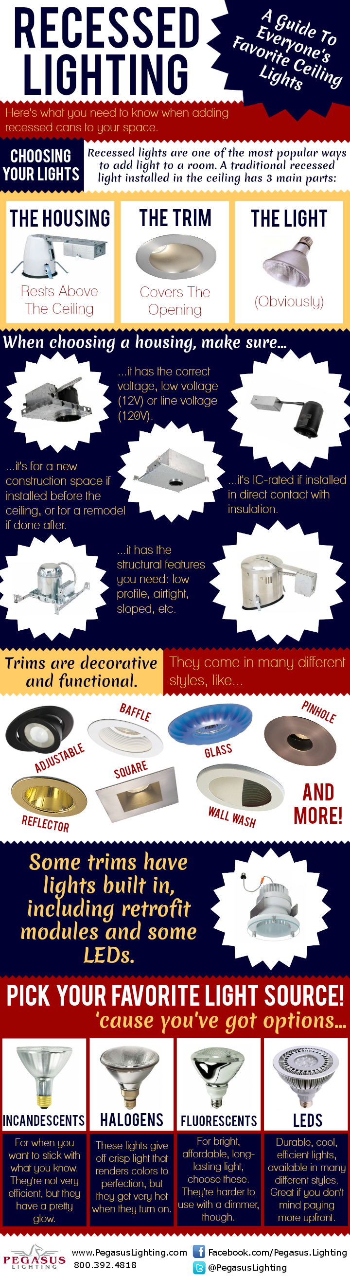 Infographic recessed lighting guide infographic lights and choosing recessed lights an infographic aloadofball Choice Image