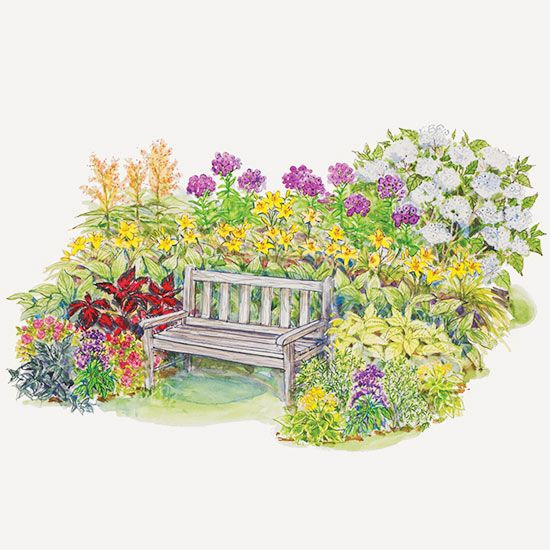 Brighten Up A Not So Sunny Spot In Your Yard With This Garden Plan For Partial Shade Garden Planning Flower Garden Plans Shade Garden