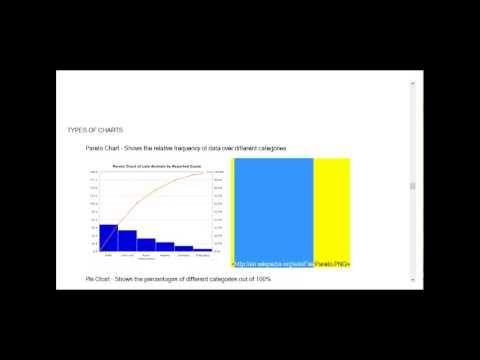 rhia exam prep domain 3 informatics analytics data use rh pinterest com Chakra Aura Color Meaning Chart RHIT Certification