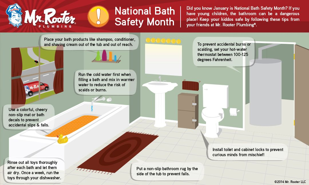 Bon Is Your Bathroom Safe? Hereu0027s Some Tips On How You Can Find ...