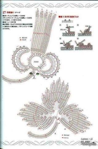 101 Irish crochet pattern. Discussion on LiveInternet - Russian Service Online Diaries