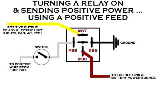 Powering A Relay With A Positive Feed Cars Electrical