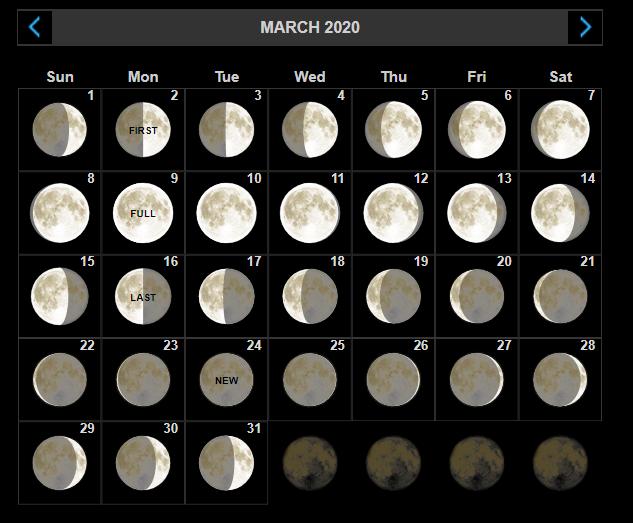 March 2020 Moon Calendar | Moon calendar, Moon phase calendar