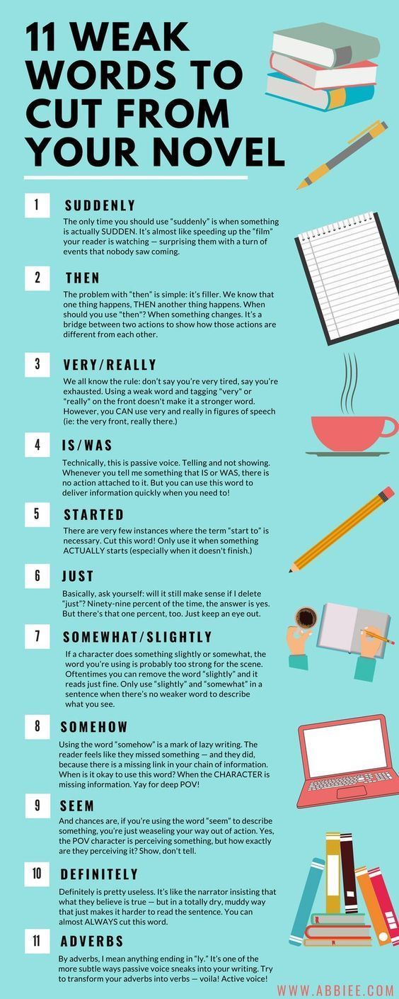 Writing Advice & Wattpad