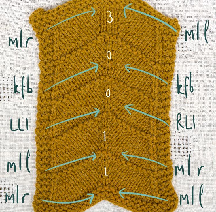 Technique Thursday increases Knitting increase