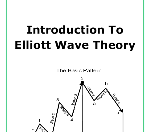 Introduction To Elliott Waves Theory For All New And Experience Traders In 2020 Wave Theory Elliott Waves