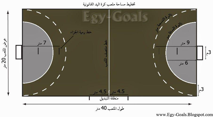 المساحة القانونية لملعب كرة اليد Handball Nasa Chart Line Chart