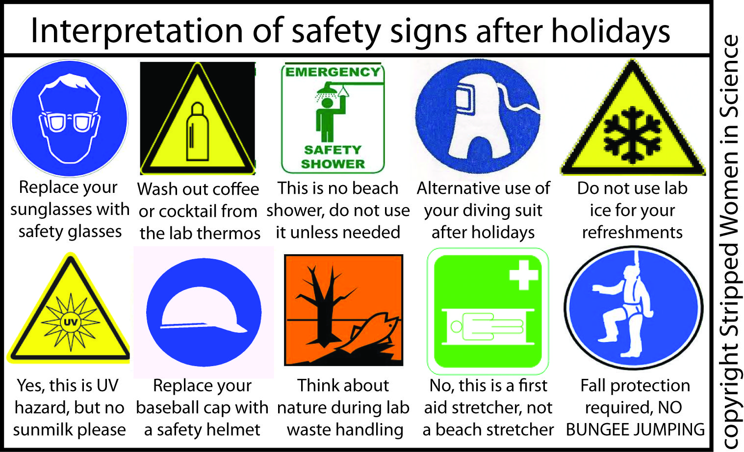 Lab Safety Signs Funny