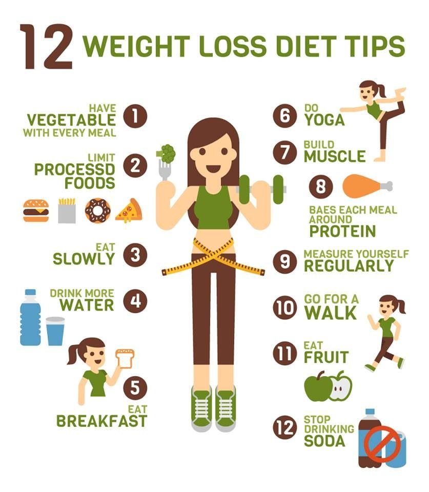 Image result for tips for diet