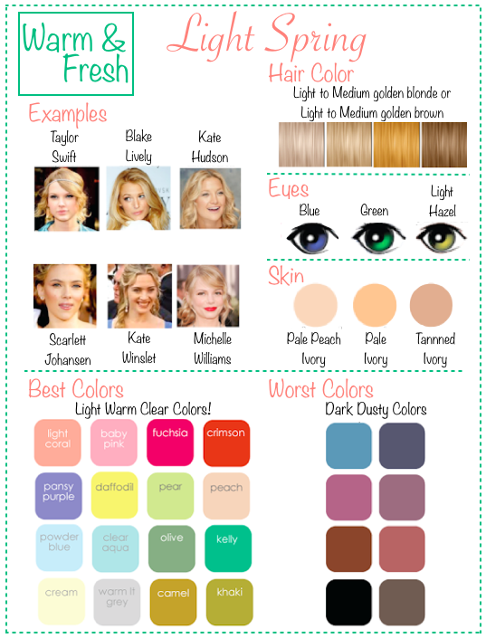 How 2 Know What Colors Look Best On You Light Hair Color Fashion And Beauty Tips Fresh Hair